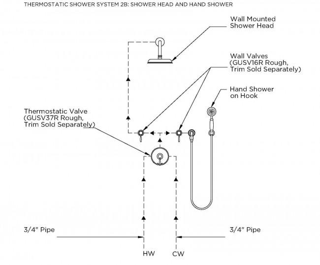 bathtub shower diverter valve diagram pokemon go search